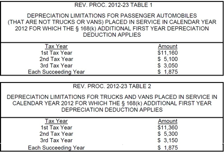 tax-depreciation-rates