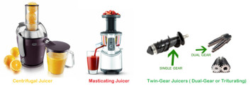 juicers-types