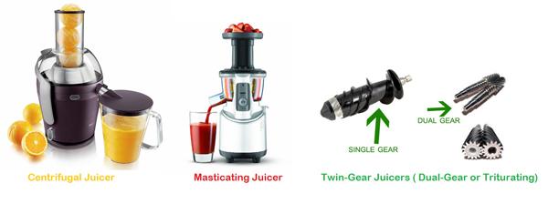 juicers-types